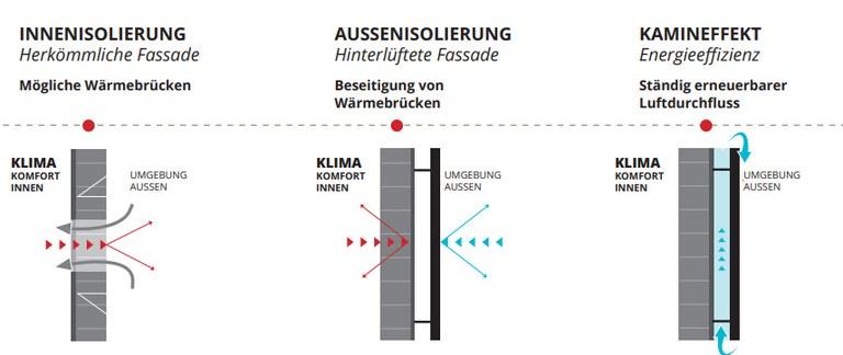 kamineffekt_energieeffizienz.jpg