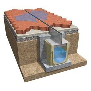 Slot drainage, aesthetics and functionality