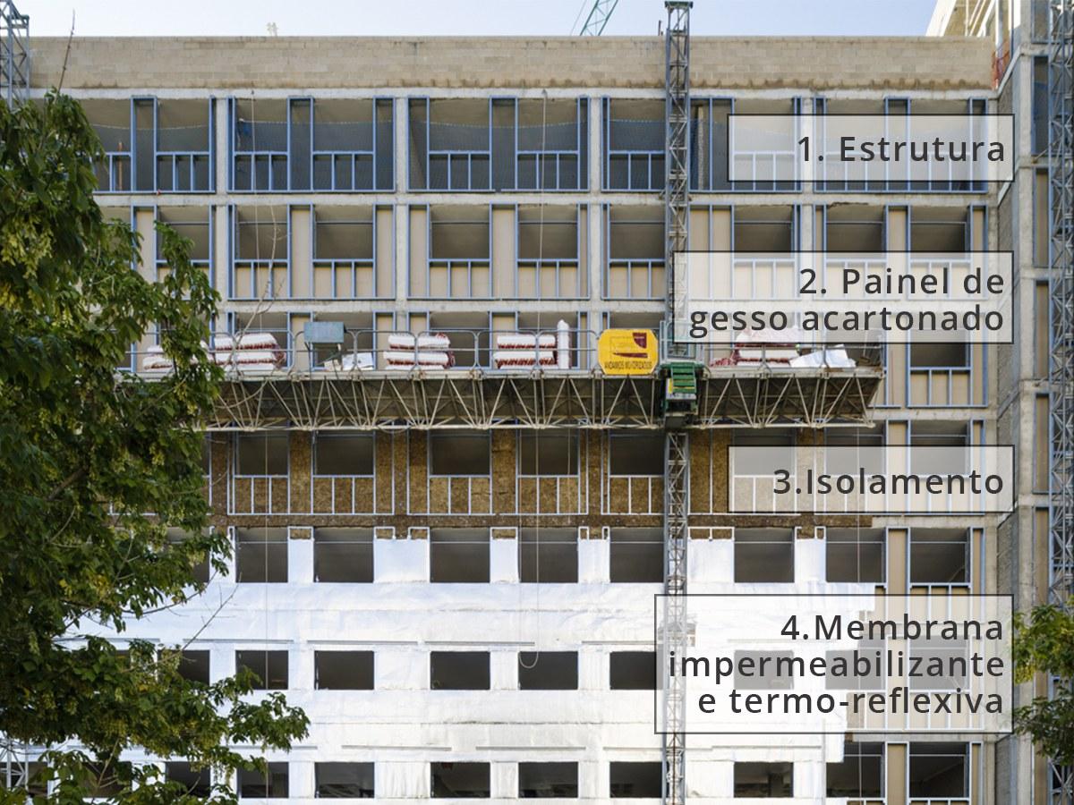 6 benefícios do encerramento de fachada a seco